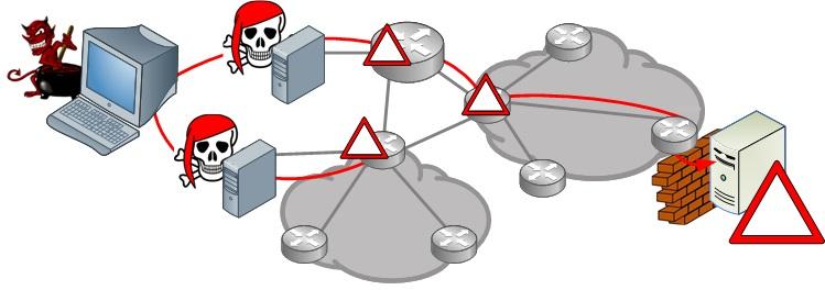 DDoS_Рис_4.1_v2