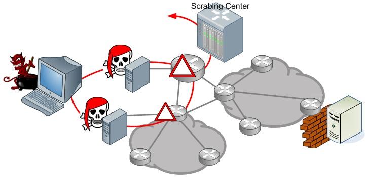 DDoS_Рис_4.2_v2