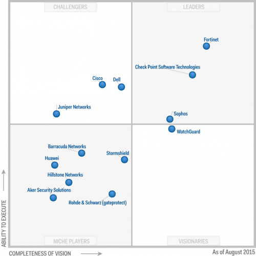 Magic-Quadrant-for-Unified-Threat-Management-2015-G00269677