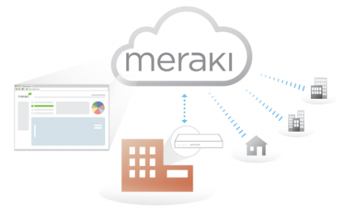 Cisco Meraki shema