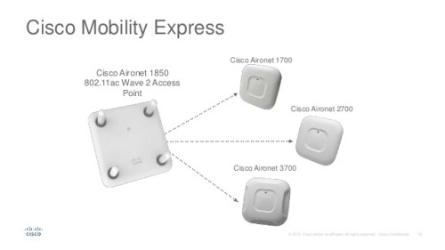 Cisco-mobility-express