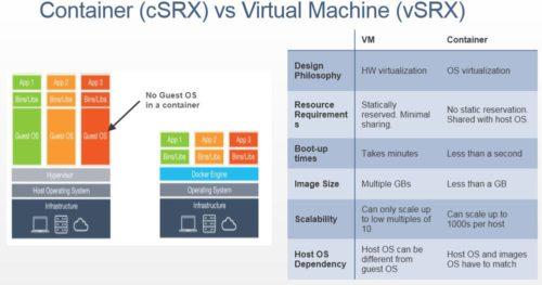 vSRX и cSRX firewall для облака