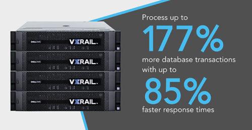 Dell vxRail гиперконвергентные решения
